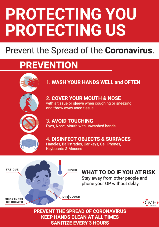 CMH GROUP –coronavirus– COVID-19 – Precautionary Measures